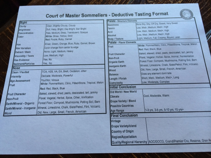 Court of Master Sommeliers Deductive Tasting Format