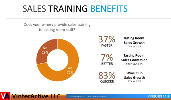 Sales-Training-Benefits